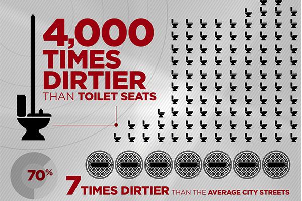 dirty carpet statistics